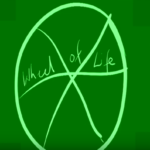 NLP Online Coach Course - Wheel of Life