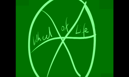 03 . Wheel of Life Clip